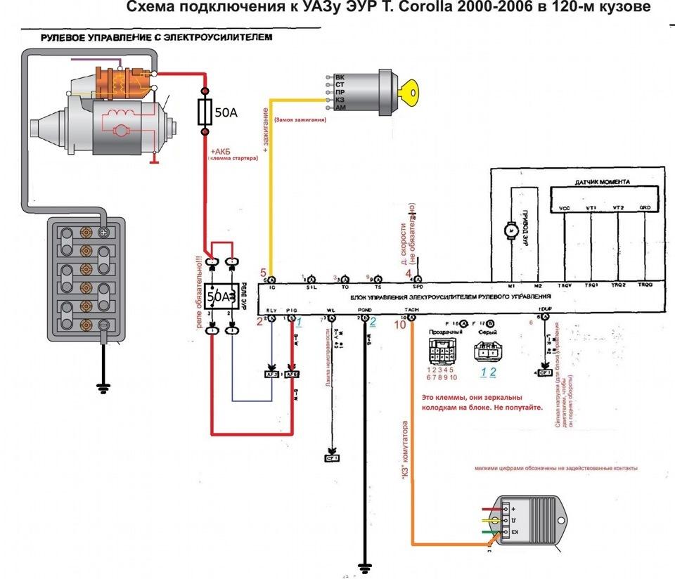 Схема и распиновка электроусилителя руля Лада