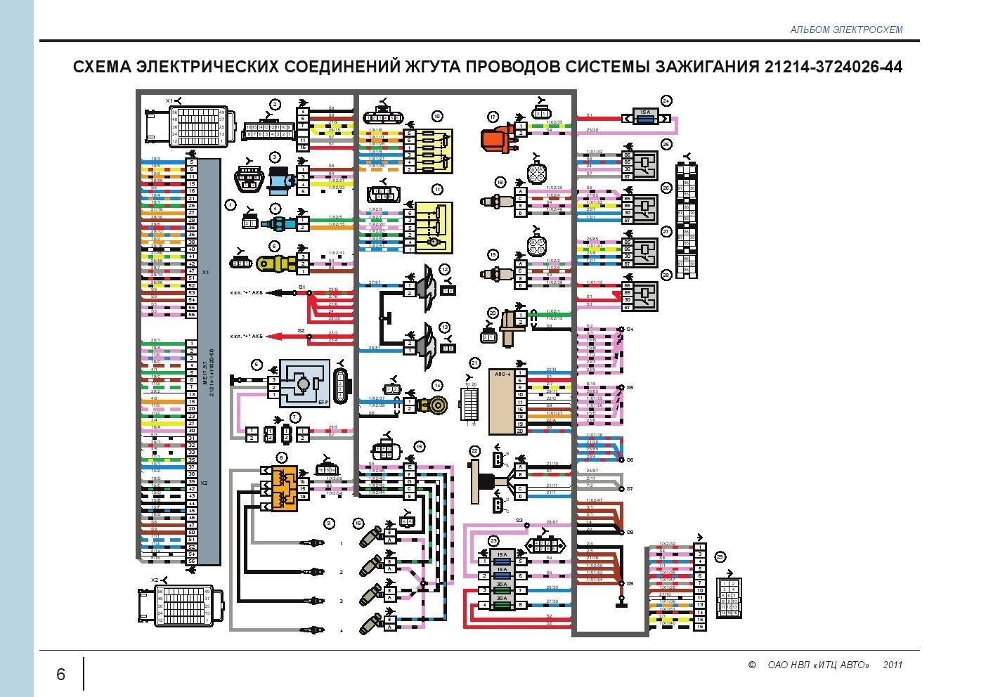 Схема блока предохранителей на ниве