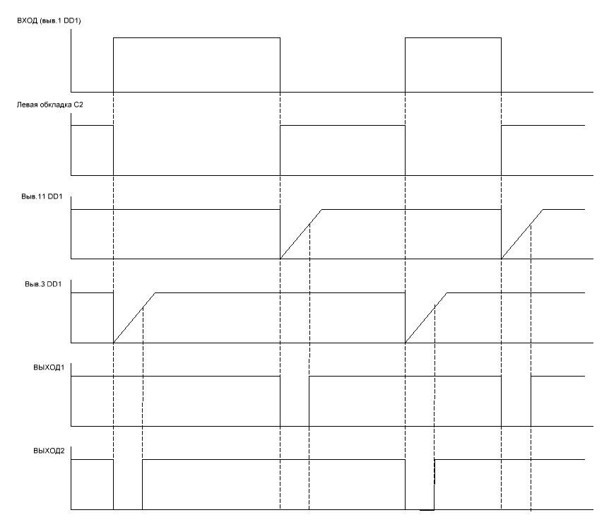микросхема — К561ЛН2 или