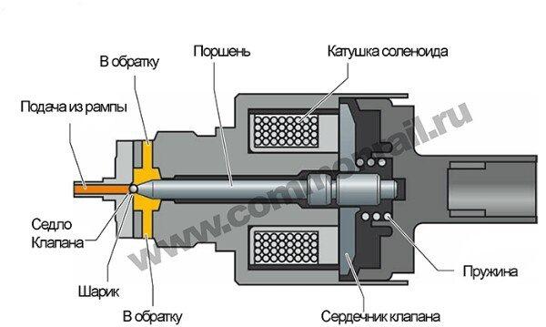 для кукол клапан аварийного сброса давления кондиционера форд фокус 1 Пушкинский р-он, Бадаевское