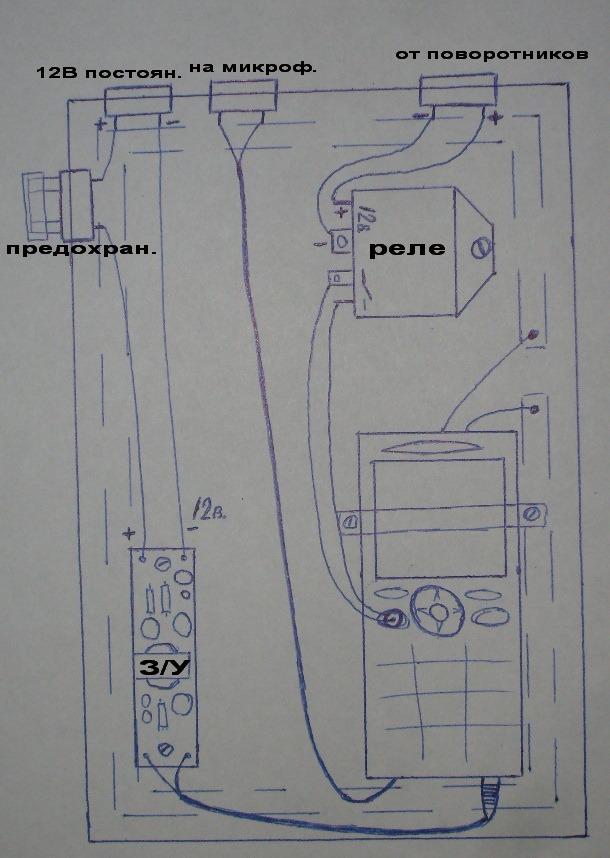 GSM модуль, дополнение к