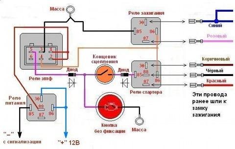Схема кнопки старт стоп фото 711