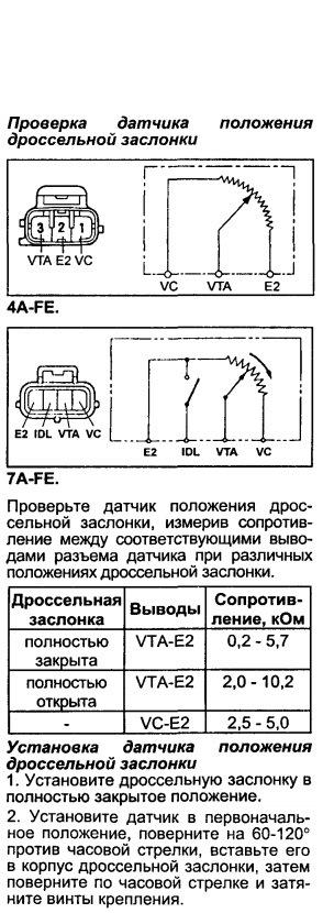 Фото №3 - ВАЗ 2110 замена датчика положения дроссельной заслонки