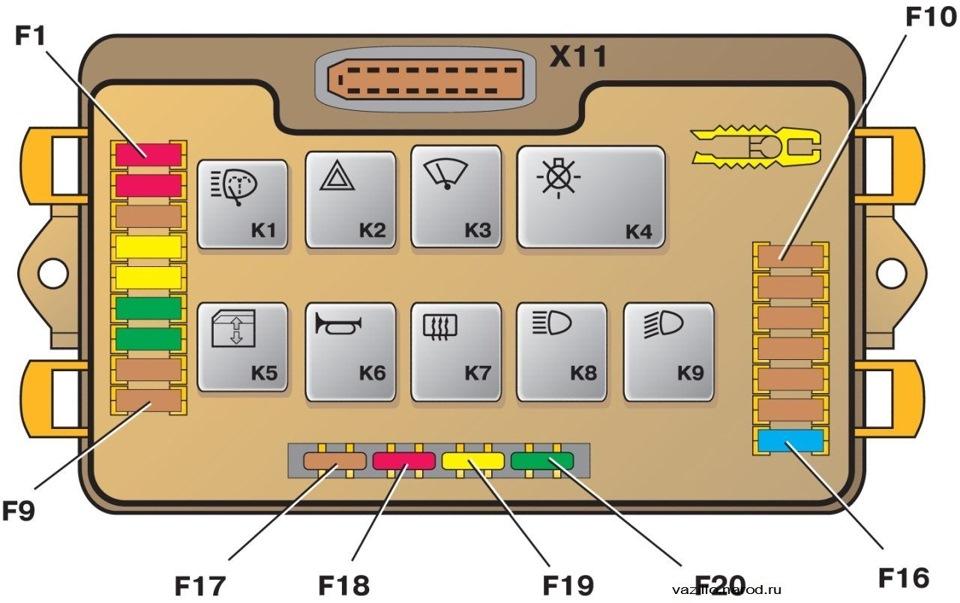 f74b6acs 960 - Где находятся запасные предохранители