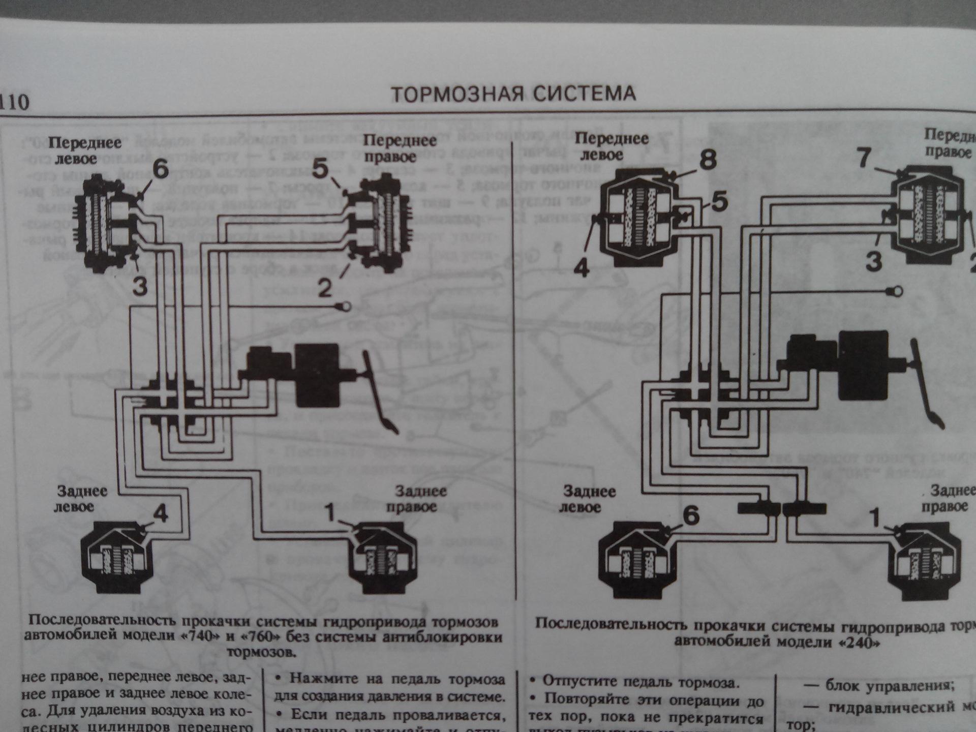 система тормозов вольво
