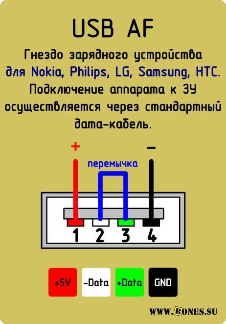 Схема подключения USB разъема
