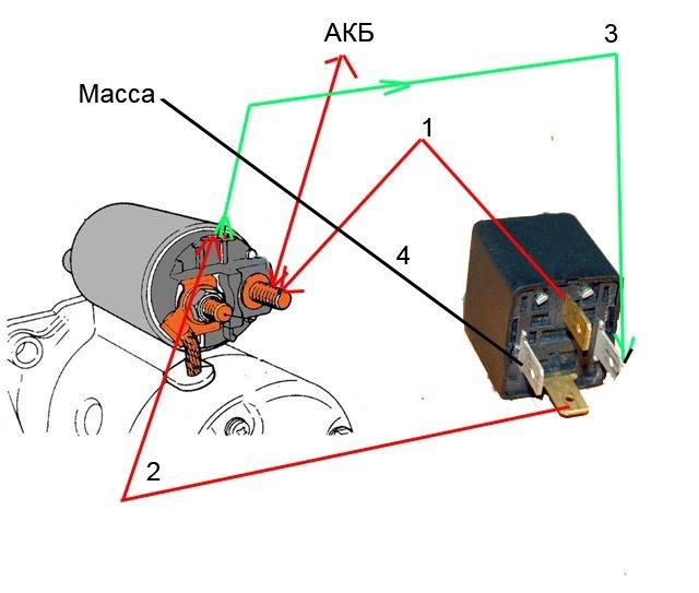 Инструкция: а) Берем провод и кидаем от ножки реле как показано на схеме под 1 на болт стартера куда приходит провод...