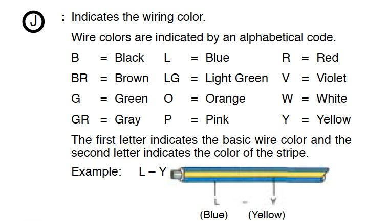 в книге — схемы цветные.