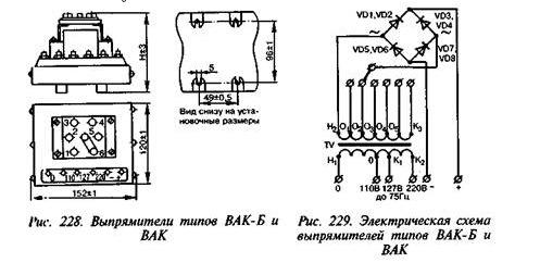 Конструкция выпрямителей ВАК-Б