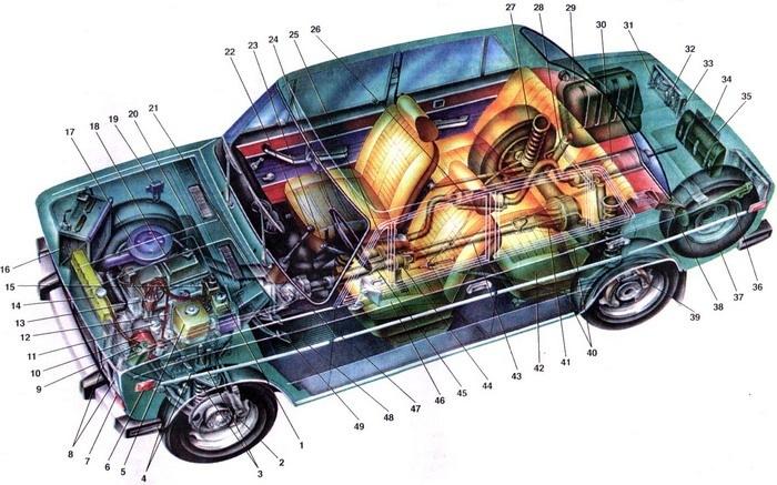 Устройство автомобилей ВАЗ