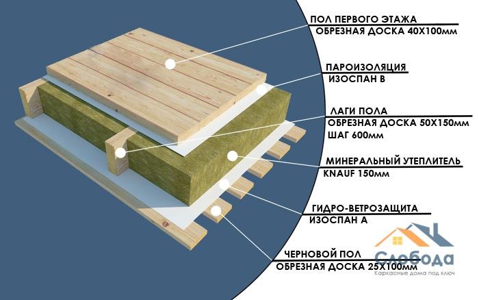 Деревянный пол первого этажа своими руками 183