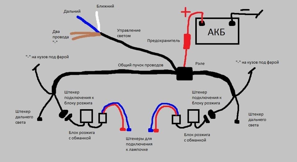 Проводка для биксенона h4 своими руками