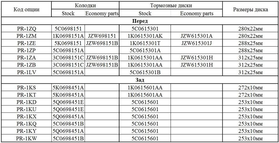 фольксваген pr коды комплектации