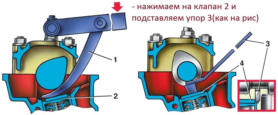 Приспособление для регулировки клапанов ваз своими руками