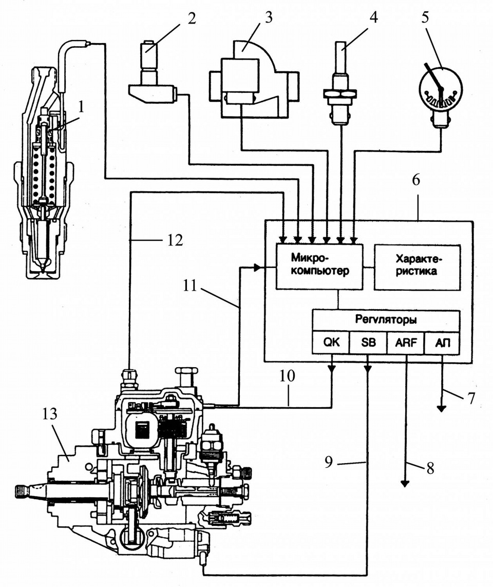 Топливный насос т4 схема