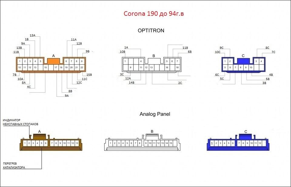 Блоки предохранителей Toyota Corona Premio кузова ST210 ...