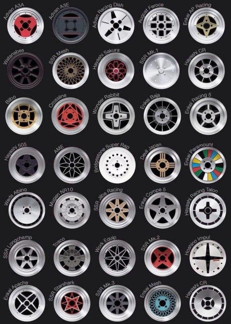 разболтовка дисков skoda