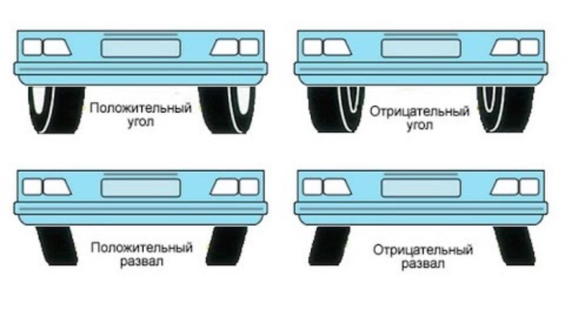 Как проверить схождение колёс своими руками