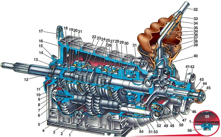 Схема коробки передач ваз 2107 5 ступка