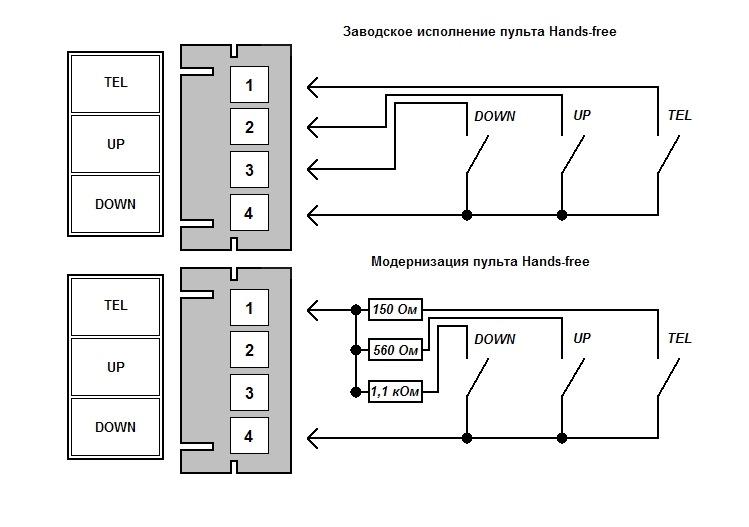 Схема модернизации пульта