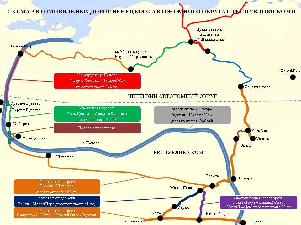 Наш маршрут: Нарьян-Мар _ км