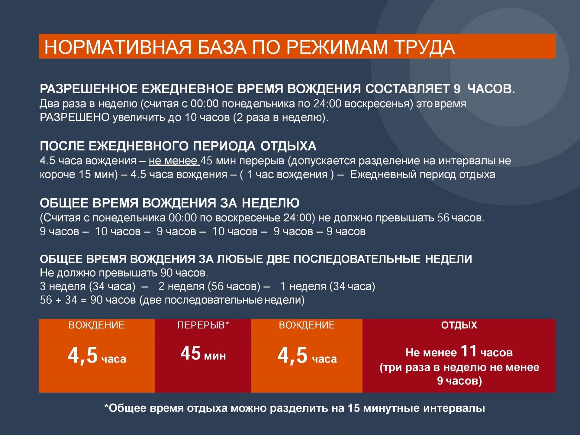 Представление прокурора о нарушенях в градостроительстве ростова на дону