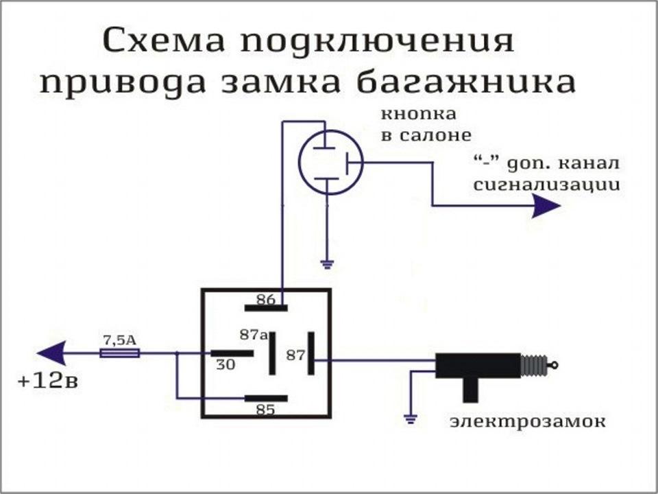 простая электросхема открытия богажника ваз