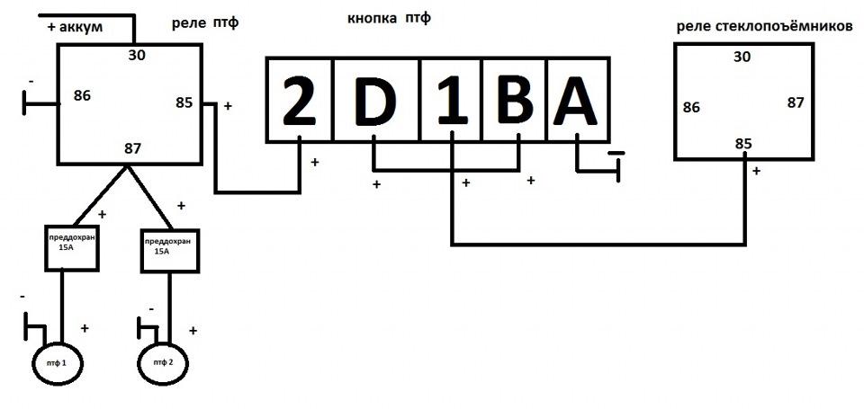 Не совсем обычная установка протифотуманок (ПТФ) на Калину — бортжурнал Лада Калина Хэтчбек 11193 Чернушка