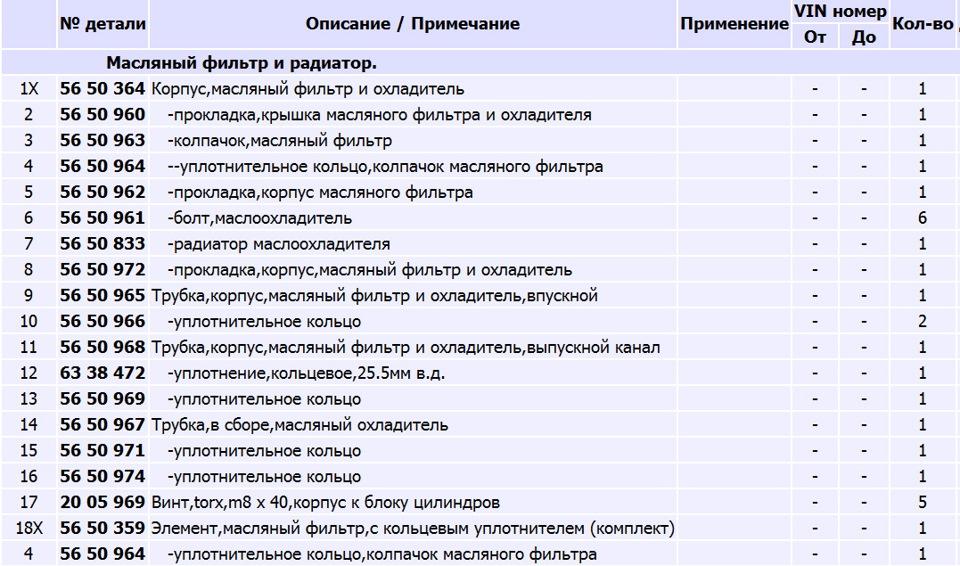 Кожухотрубный испаритель Alfa Laval PCD277-2 Воткинск
