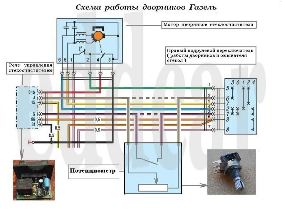 Схема подключения дворников на газель бизнес 195