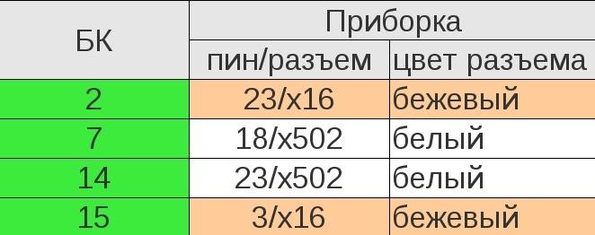 Схема подключения БК к high-