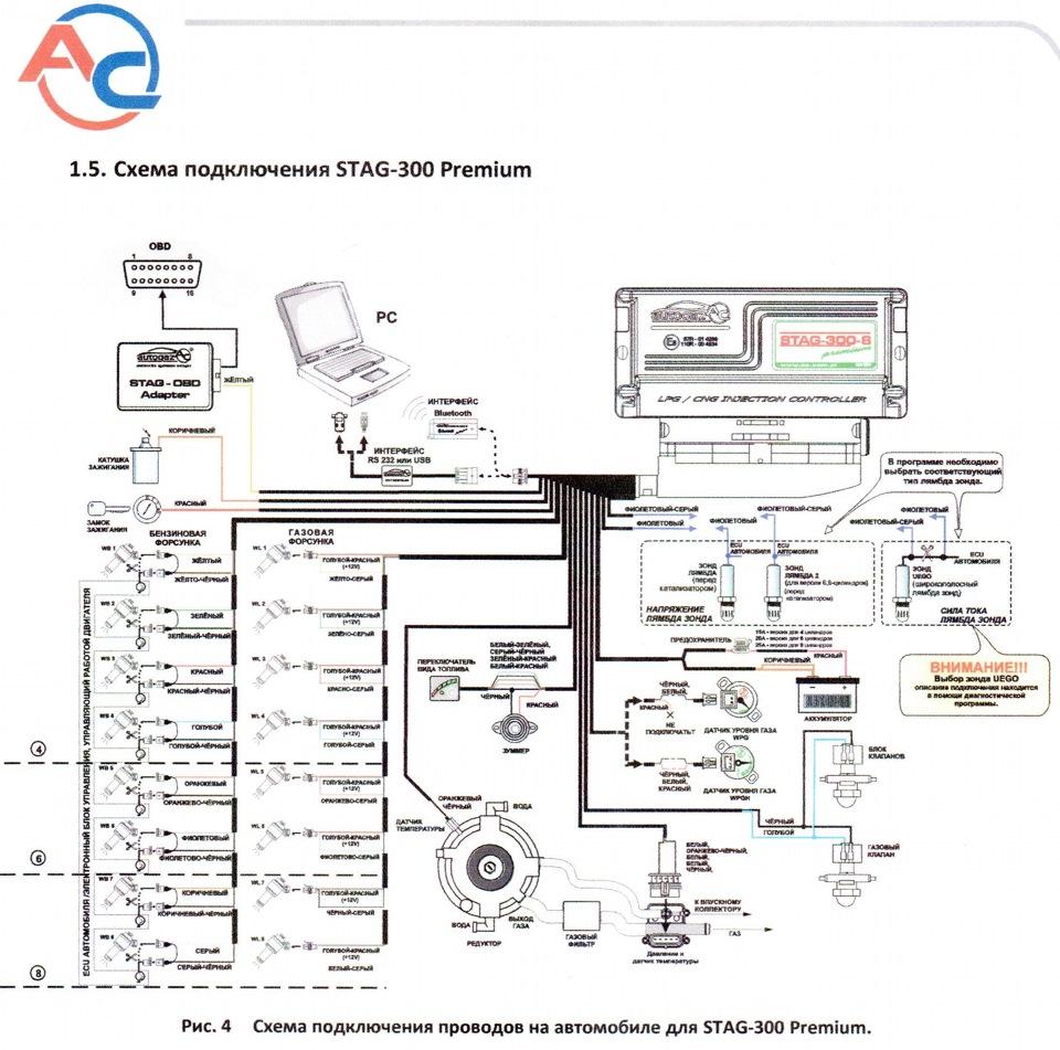 Схема подключения газобаллонного оборудования на авто