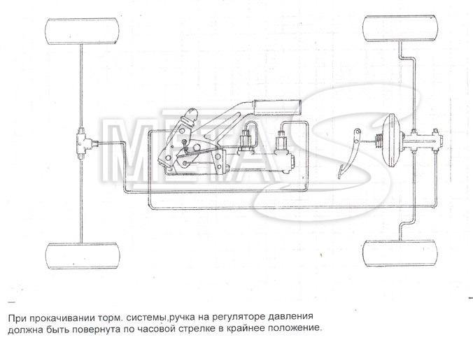 Фото схемы тормозных трубок