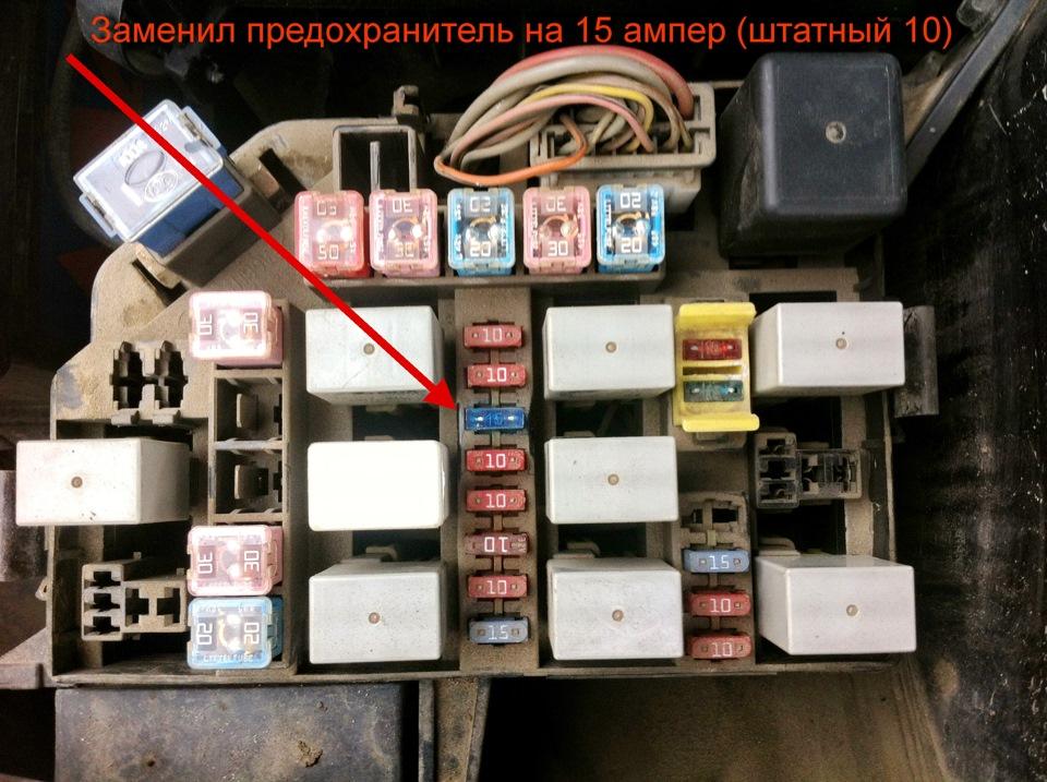Где находится предохранитель звукового сигнала