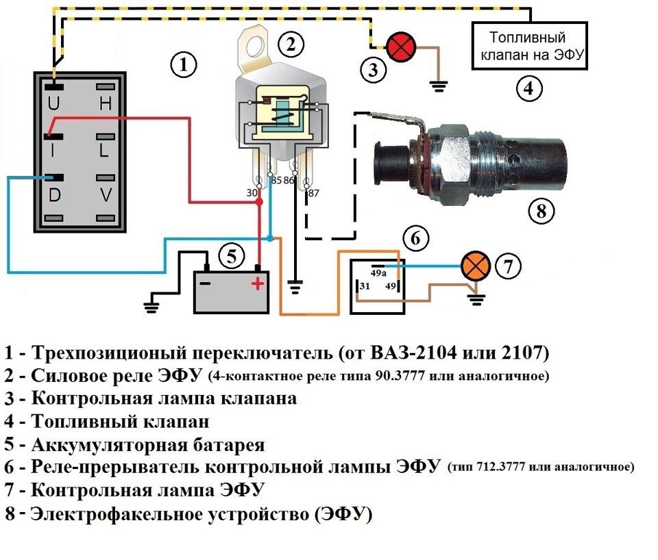 Схема работы транзита