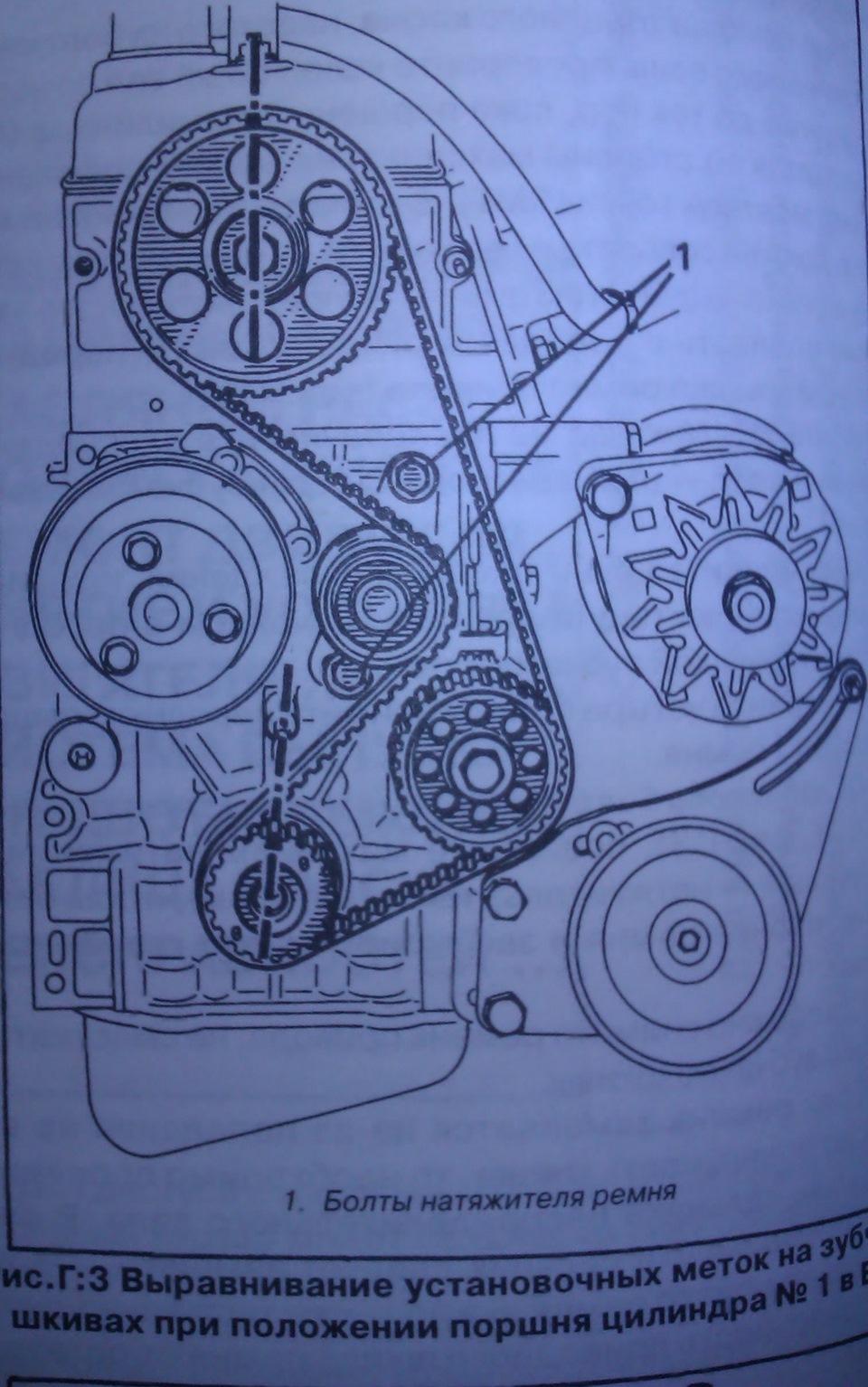 Как заменить ремень грм на рено эспейс 3 2 0 бензин