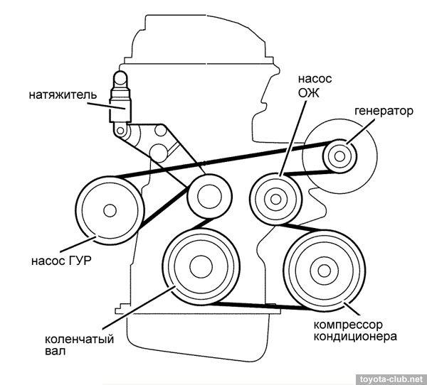 тойота рав 4 2011 замена масла в двигателе
