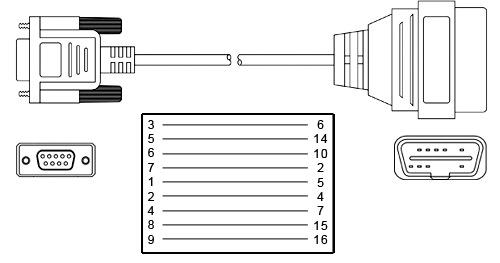Схема распайки проводов