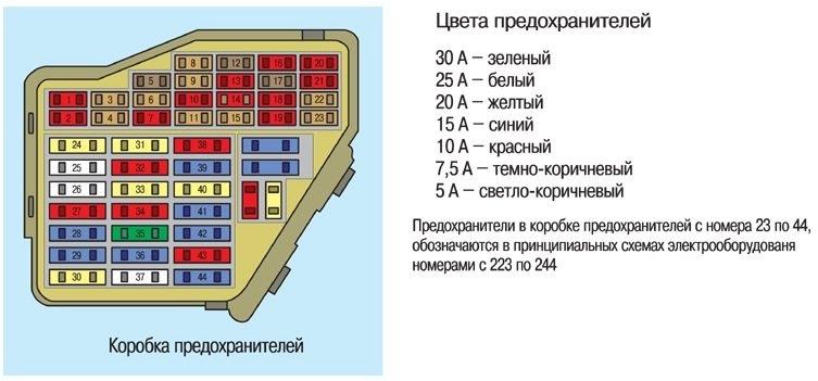 43 – Блок управления