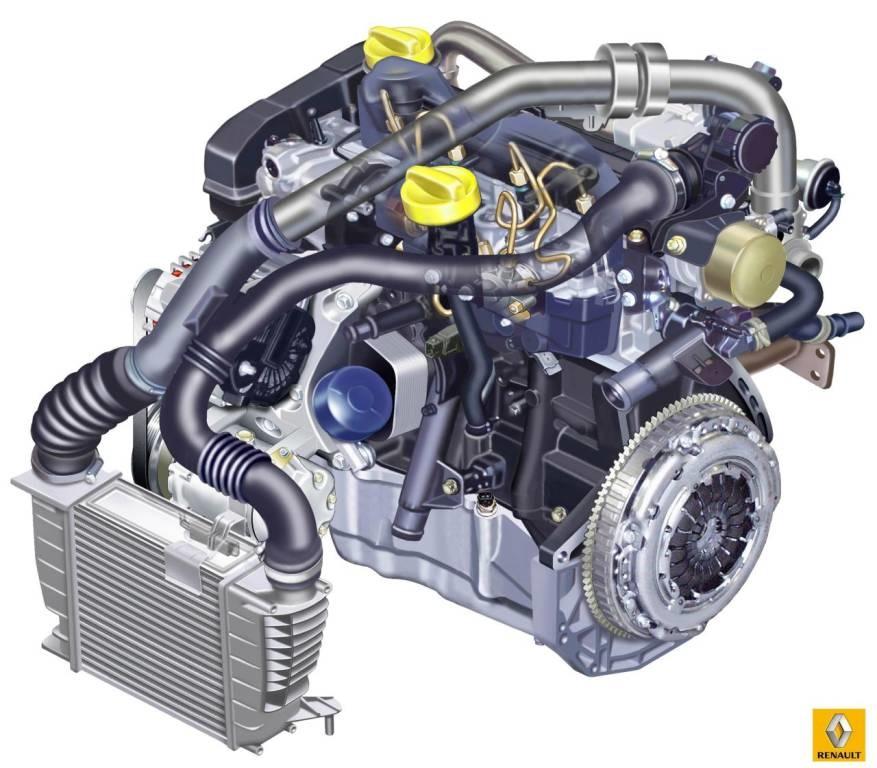 как устроена воздушная система мотора к9к 1.5 dci рено меган 2