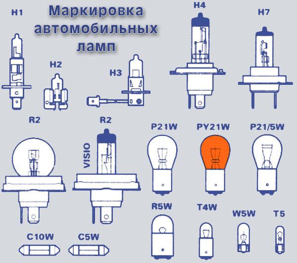 цоколь ламп hyundai avante