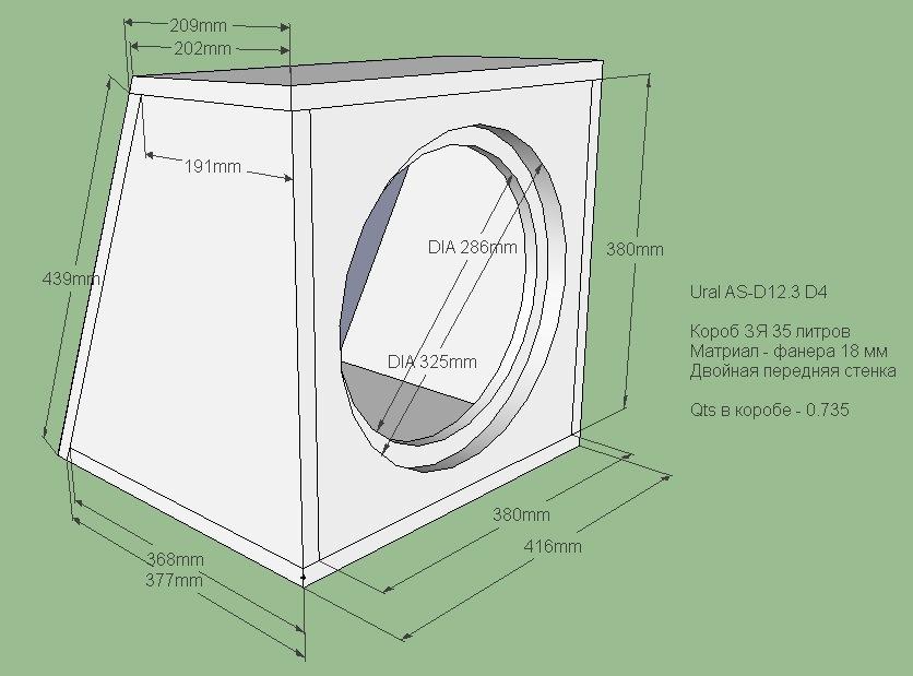 Как сделать закрытый ящик для сабвуфера