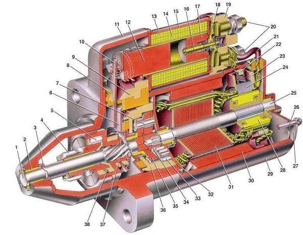 Стартер автомобиля: схема