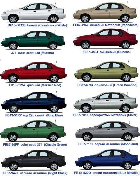 Как подобрать цвет машины для покраски