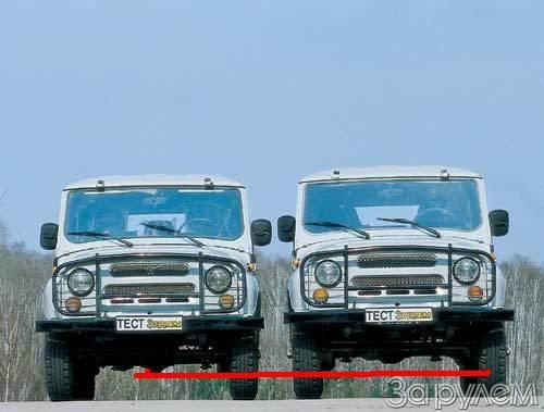 Сравнение мостов типа барс и спайсер Герыч онлайн Новороссийск