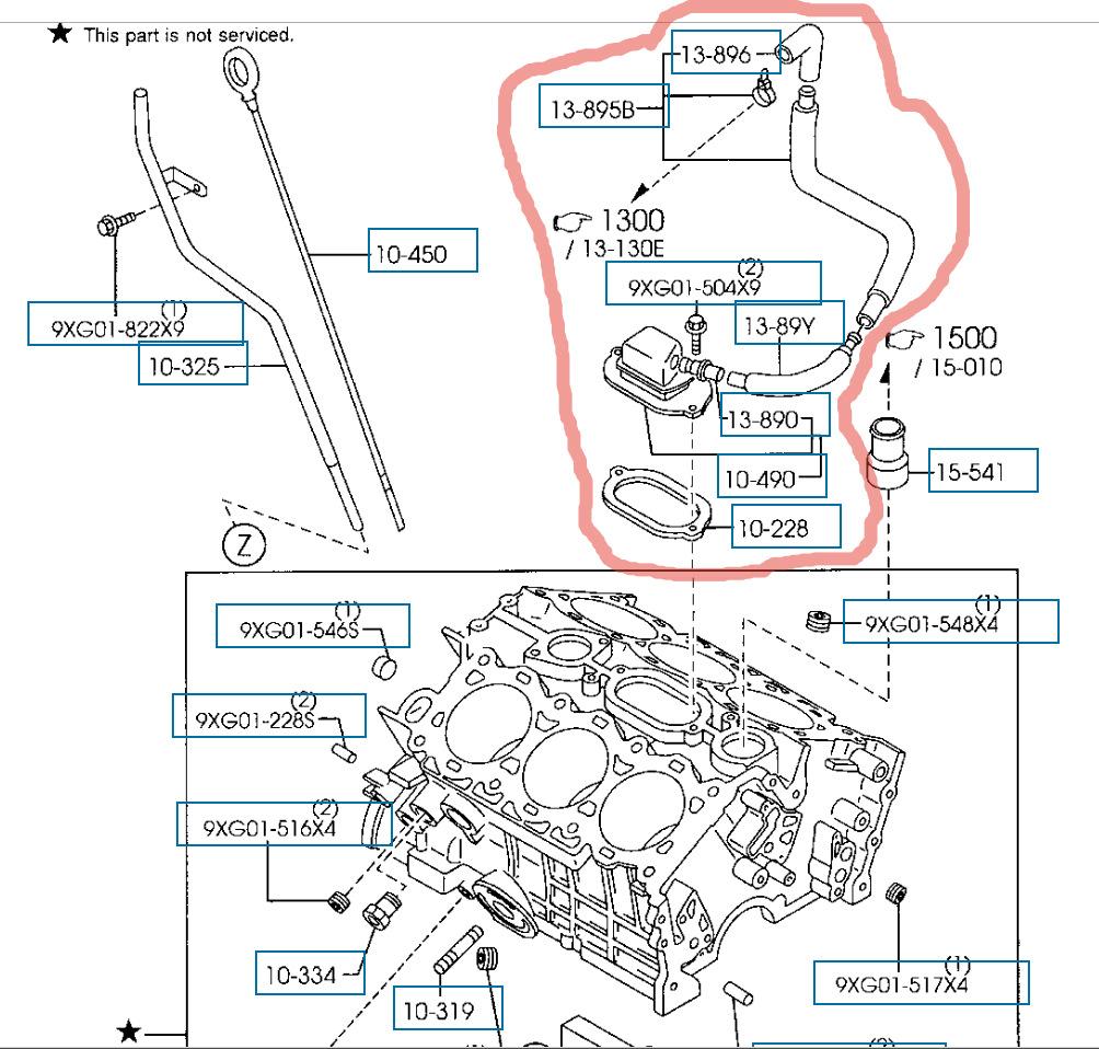 Система вентиляции картера двигателя — конструкция и принцип работы клапана PCV