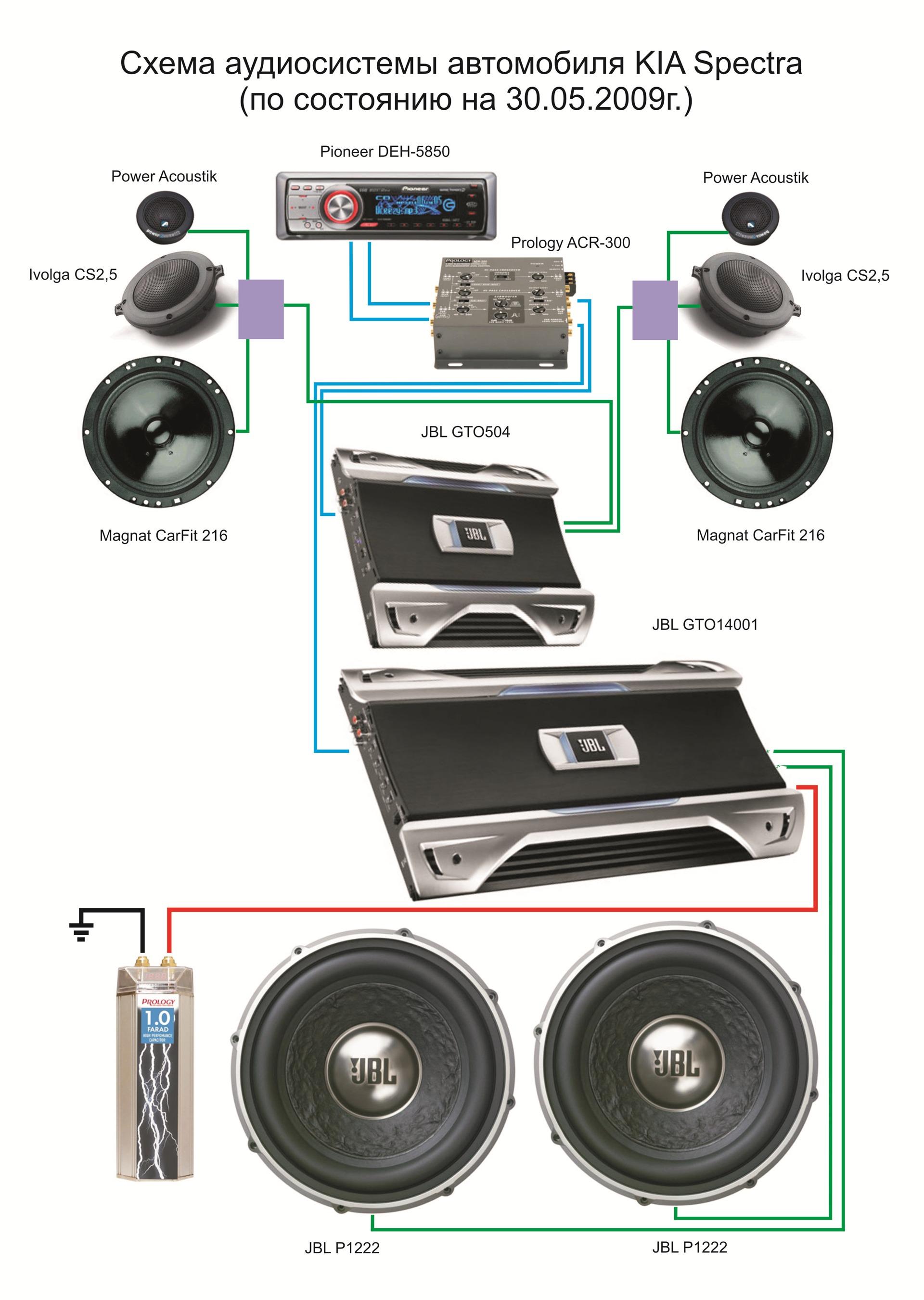 Схемы аудиосистемы авто