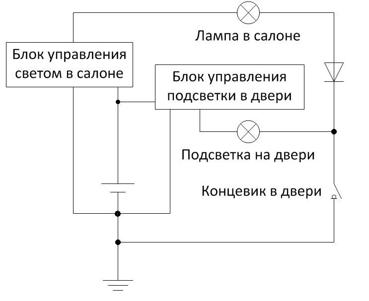 Электронные схемы пояснение