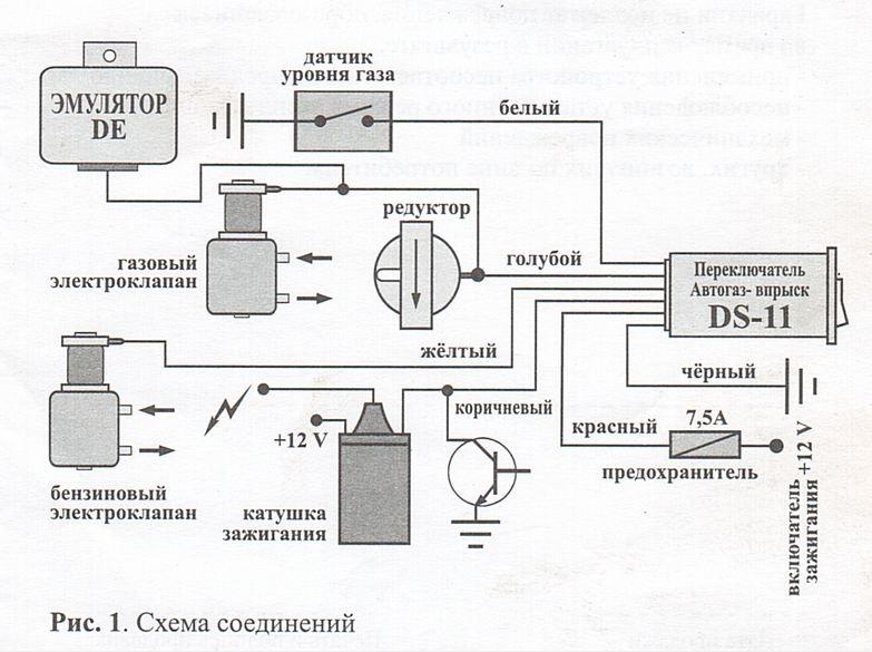 Схема кнопки гбо карбюратор