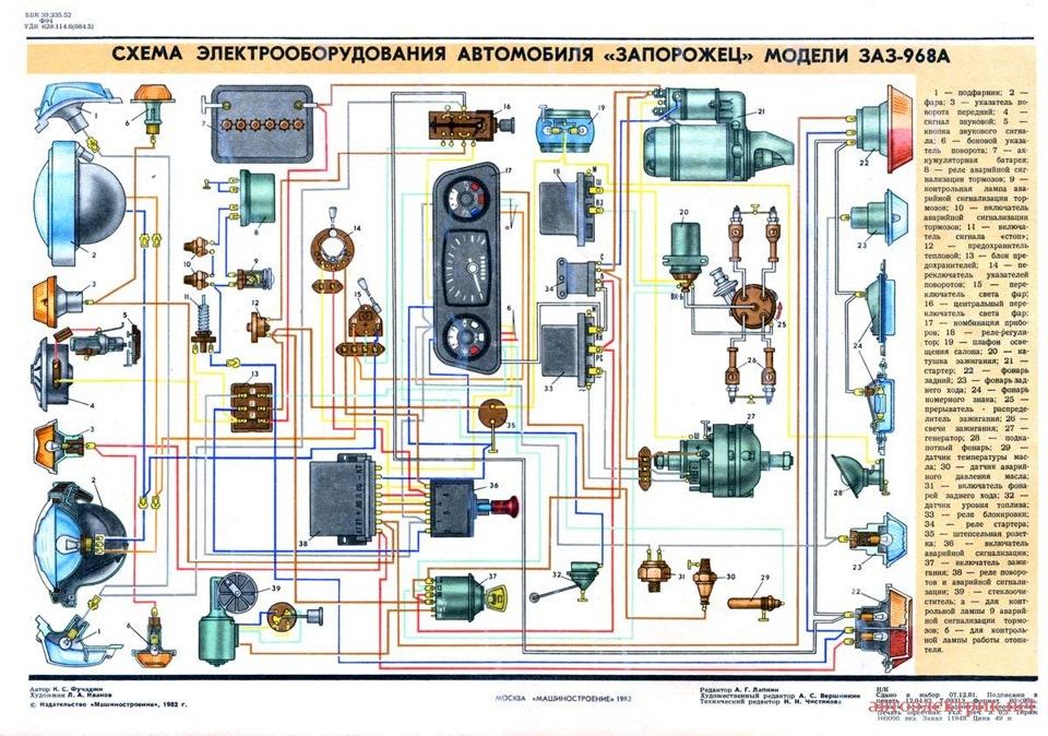 Наглядная схема электрооборудования